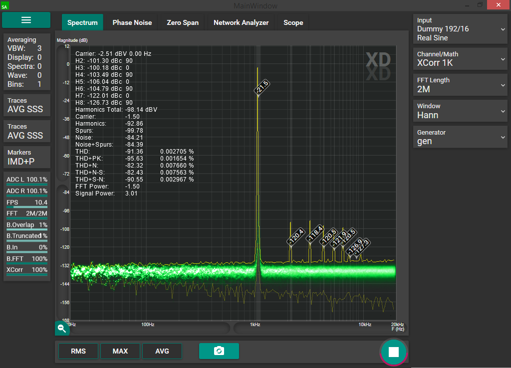 Spectrum Analyzer Persistence phosphor